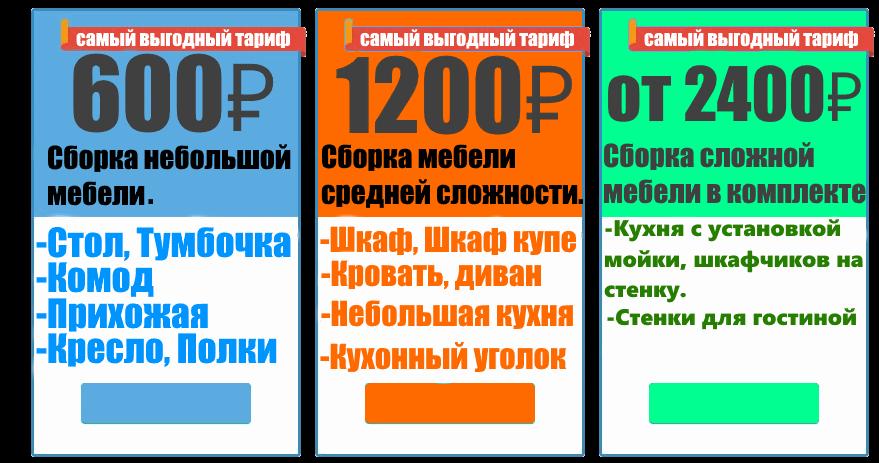 Сборка мебели Краснодар
